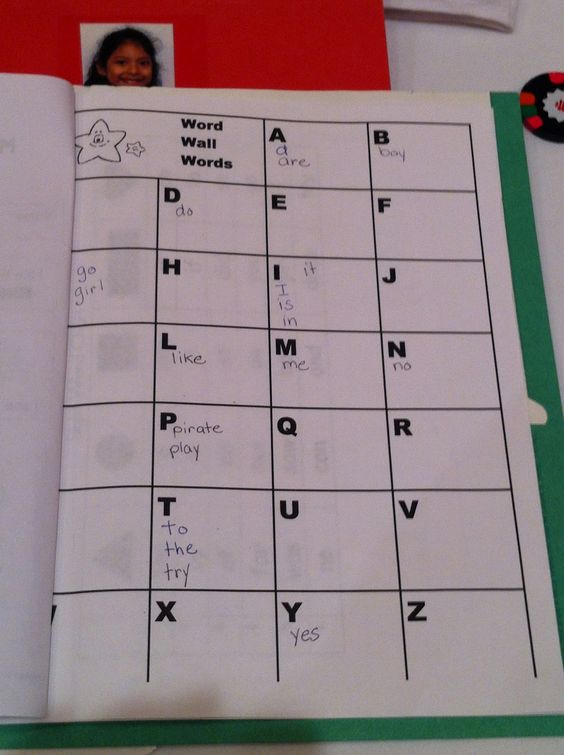 """Personalized Word """"Walls""""  Each child gets a page with the alphabet on it, when they ask the teacher to spell a word, the teacher writes it on their personal word wall page."""