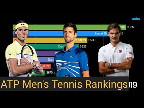 Ranking History Of Top 10 Men S Tennis Players 1999 2019 Youtube Tennis Players Tennis Mens Tennis