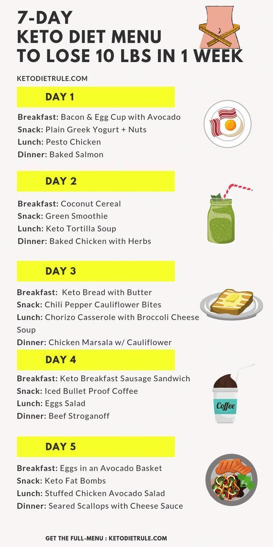 Best Way To Loss Your Weight Today Natural Ketosis Support Formula Keto Diet For Beginners Keto D Keto Diet Menu Keto Diet Meal Plan Ketogenic Diet Meal Plan