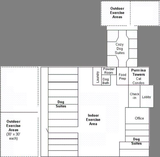 Dog daycare dog boarding and indoor on pinterest Dog kennel layouts
