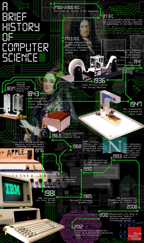 What kind of career goals would someone in computer science have?
