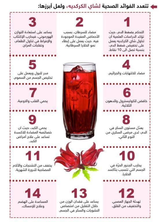 انفوغرافيك الكركديه شراب طبي مذهل بخصائصه مجلة سيدتي Health Facts Food Health Facts Health Diet