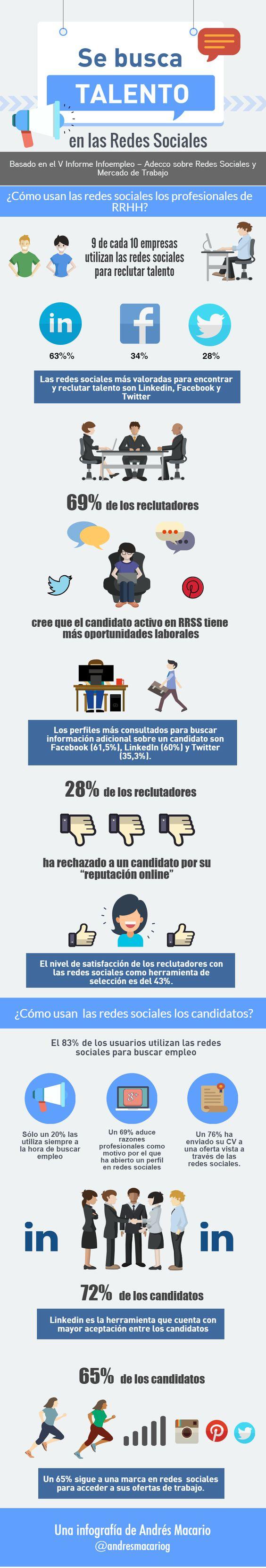 Se busca talento en las redes sociales - Infografia Andres Macario