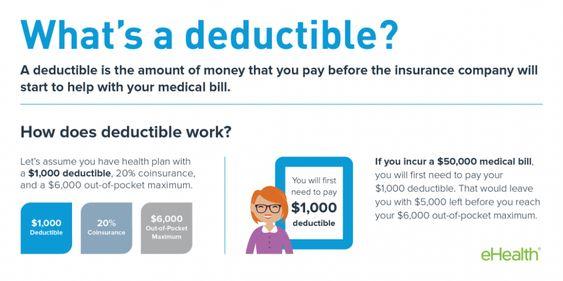 Pin By Yoedee Ali On Soul Insurances What Is Health Insurance