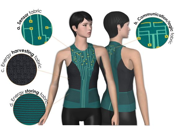 Examples of technical/SMART/green fabrics?