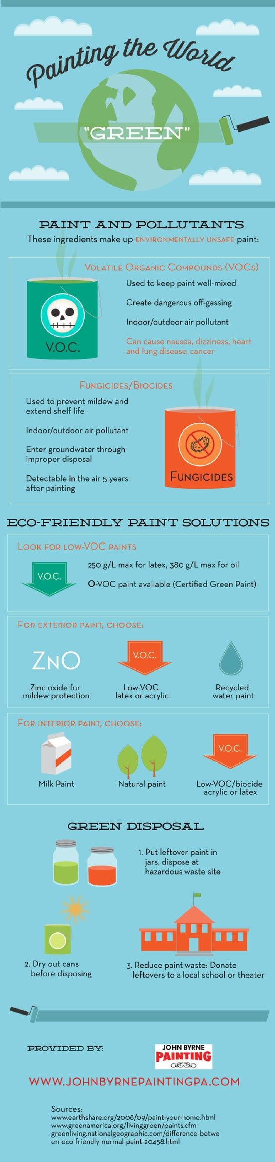 Low-VOC paints are an eco-friendly option for painting needs. Check out this infographic from a commercial painting company in Main Line to learn about green paint options for interior and exterior needs.