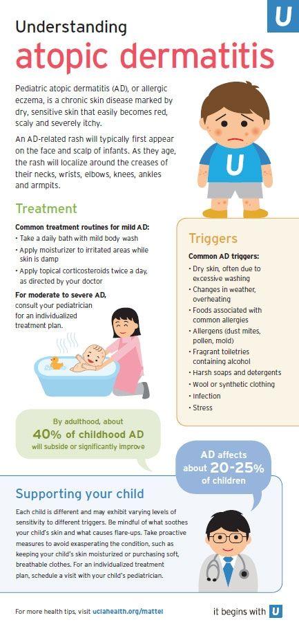 Eczema Vs Psoriasis - OurEczemaStory.com