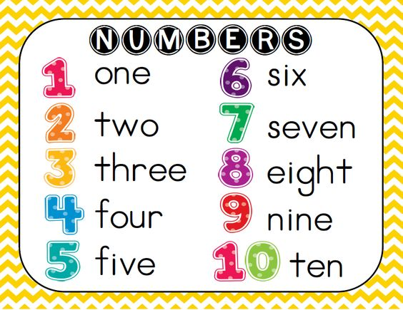 Number Names Worksheets number words chart : Pinterest • The world's catalog of ideas