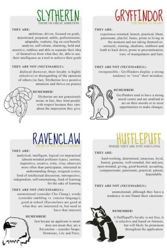 House characteristics
