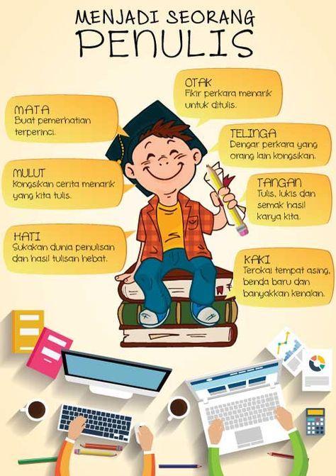 M007 Poster Pendidik Menjadi Seorang Penulis A1 Pendidikan Motivasi Belajar Belajar
