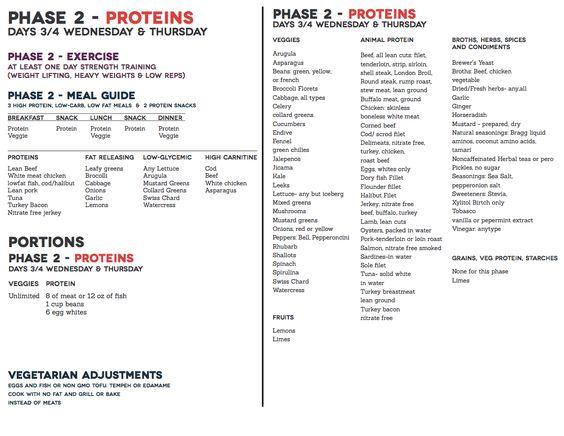 Condensed full info sheet-phase 2   FMD   Pinterest   Fast ...