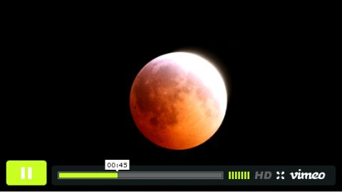 Lunar Eclipse Video Writing Prompts  K-12