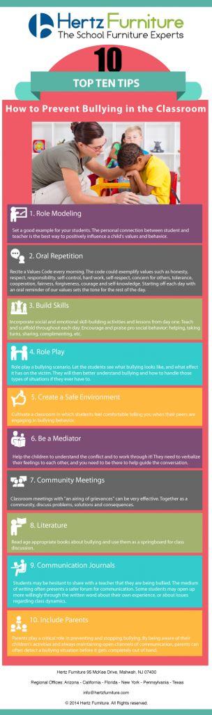 blogging tips teachers