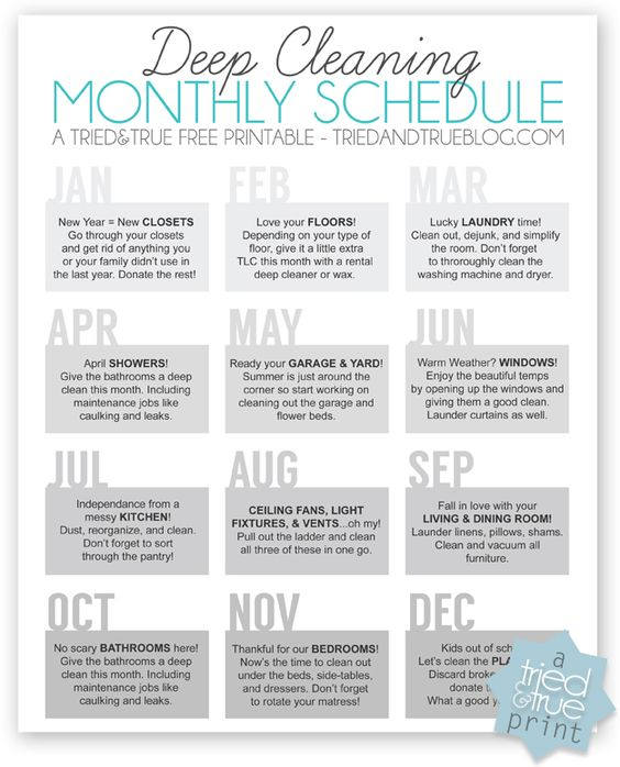 12 month cleaning schedule garage happenings summer What month is spring cleaning