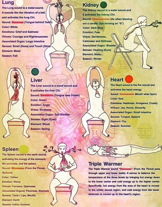 Inner Smile and Healing Sounds – Yoga Lifestyle with Cristina