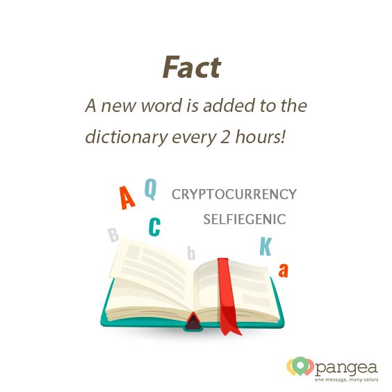 Did You Know That A New Word Is Added To The Dictionary Every 2