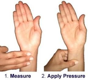 Acupressure For Instant Anxiety Relief By Cathryn Herbal
