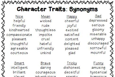 Character Traits List - freebie This blog also has a list for - positive character traits