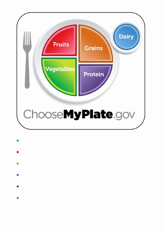 My Plate Coloring Page Fresh My Plate Coloring Sheet Printable Pdf Coloring Pages Planet Coloring Pages Earth Coloring Pages