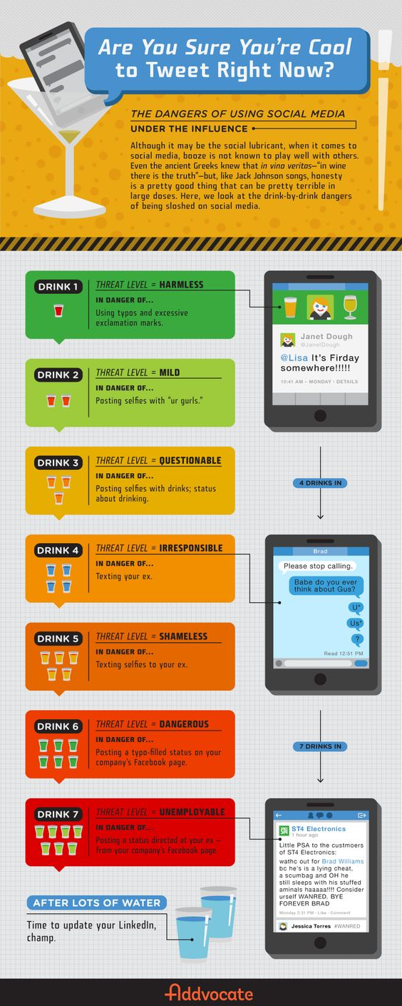 Are you sure you're cool to Tweet right now? #infographic
