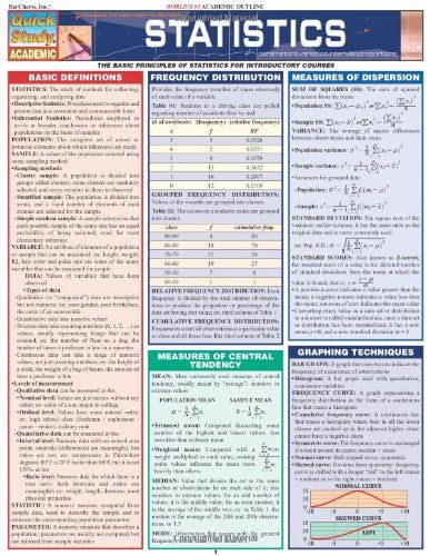 005 Statistics Laminate Reference Chart Parameters, Variables
