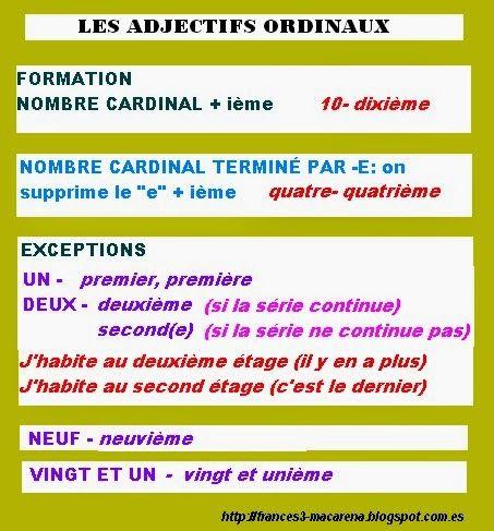 Les adjectifs ordinaux: