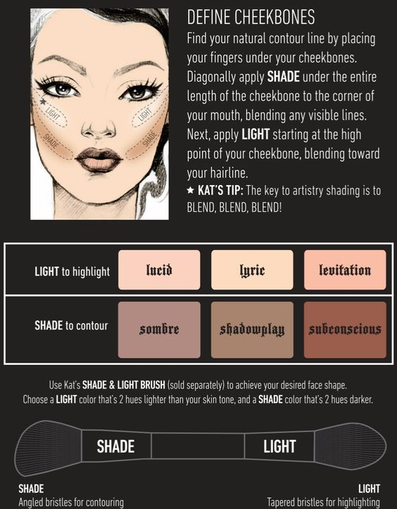 Kat Von D Shade and Light Contour Palette. Step two highlight and contour the cheeks.