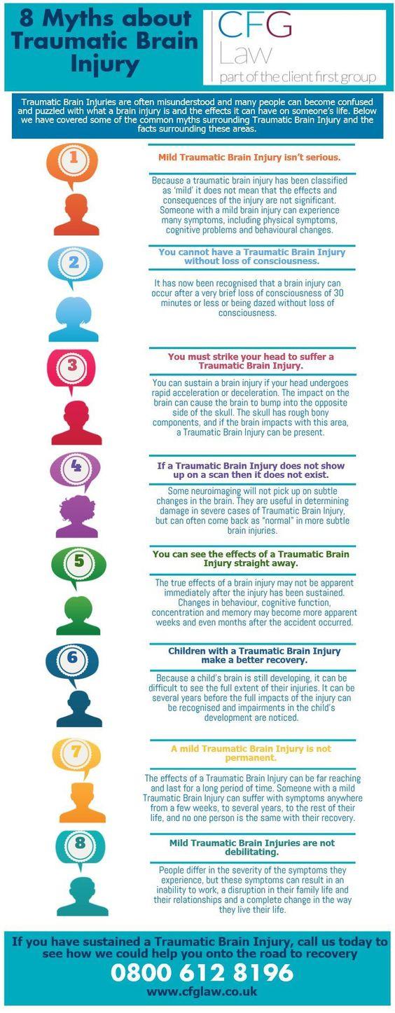 8 Myths about Traumatic Brain Injury