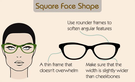 Glasses Frames For Small Square Face : A Visual Guide to Choose Eyeglass Frames for Your Face ...