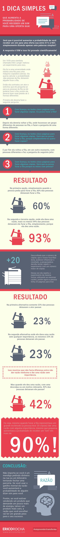 Infográfico 1 Dica para  Aumentar a Probabilidade de Receber um Sim