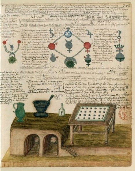 alchemical drawings by Nicolas Flamel(1330?-1418)- National Library of France
