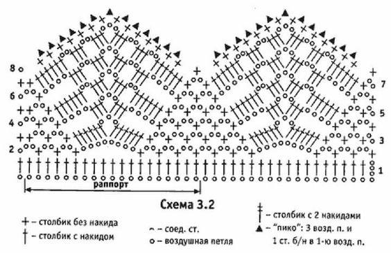 Blusa 5 gráfico