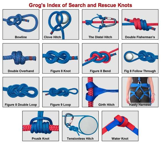 cool site for knots of all kinds