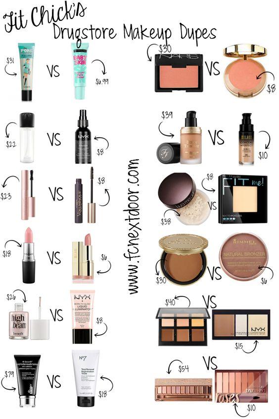makeup starter kit for dark skin. fit chick\u0027s simple swaps: drugstore makeup dupes - vol 2 pin-able starter kit for dark skin d
