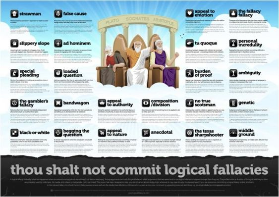 Logical fallacy poster.  Please note the disclaimer that the author of the poster shows their bias towards subjects you may disagree on [you know me---just means it's time for a teaching moment!].