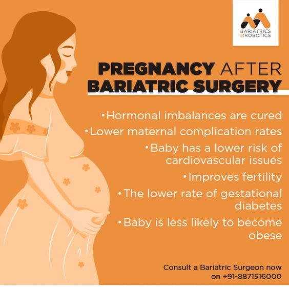 Pregnancy after bariatric surgery