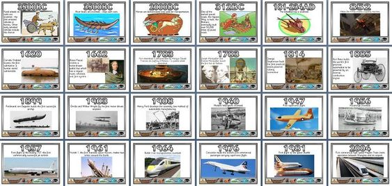 great inventions that changed the world pdf