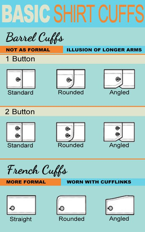 A guide to the basic Shirt Cuffs  #gentlemansguide #shirtcuffs #shirt #suits #menswear #guide #mensstyle #overtakestudio #overtake #tumblr
