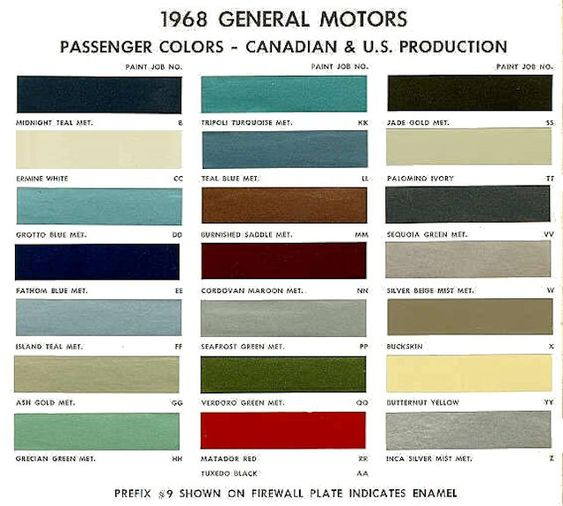 1968 Chevelle Paint Codes Car Paint Colors Paint Charts Paint Code