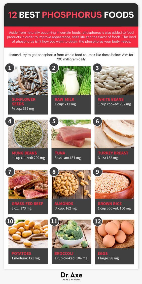 Phosphorus Helps Your Body Detox & Strengthen - Dr. Axe: