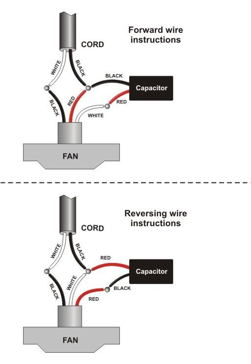 af 20wiring 20diagram at ceiling fan wiring diagram with