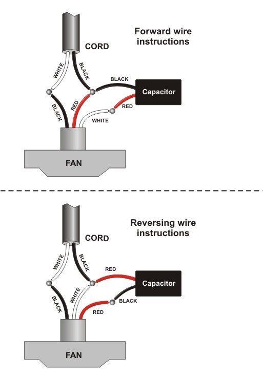 Pedestal Fan Capacitor Wiring Diagram