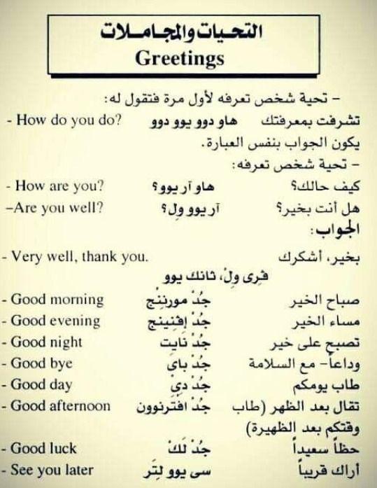 Greetings Learn Quran Learning Arabic Islam Facts