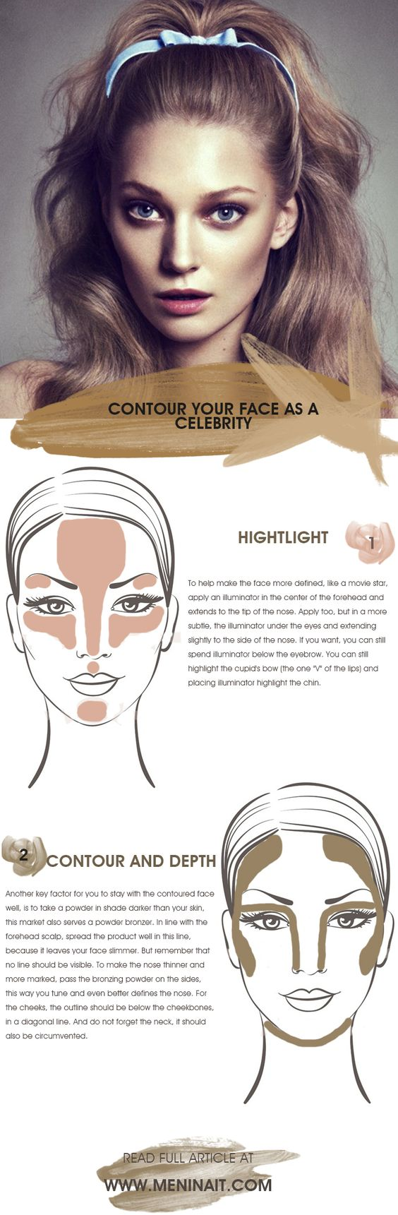 Contouring guide | Make-up : Contouring | Pinterest ...