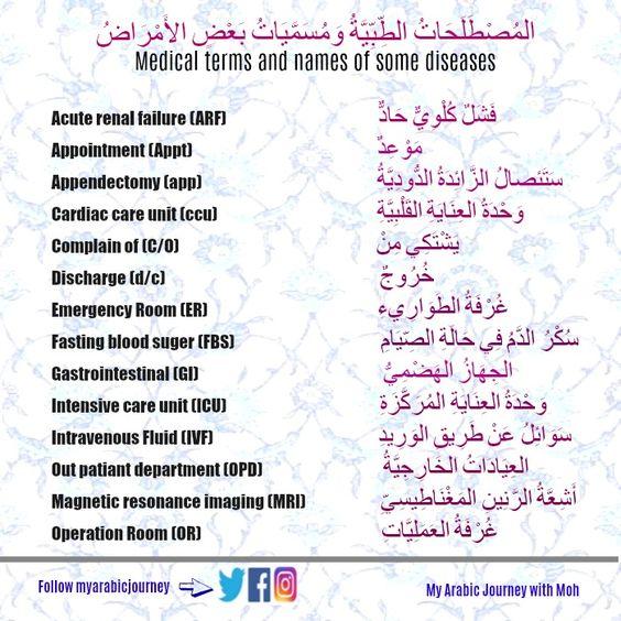 الم ص ط ل ح ات الط ب ي ة و م س م ي ات ب ع ض الأ م ر اض Medical Terms And Names Of Some Disease Learning Arabic Medical Terms English Language Teaching