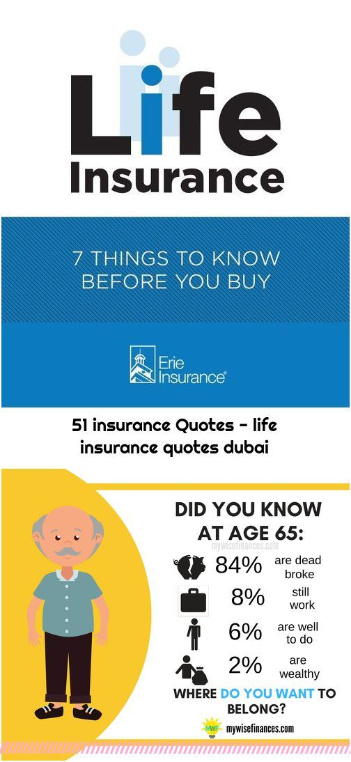 1 Buying Life Insurance For The First Time Then Read These 7