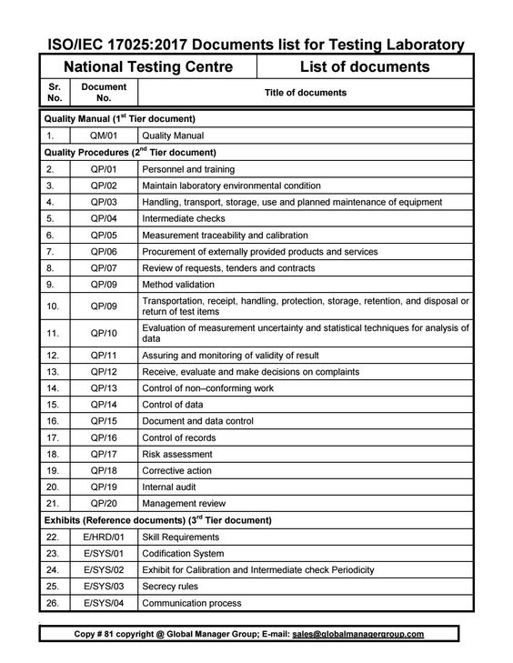 Iso  Documents List For Testing Laboratory
