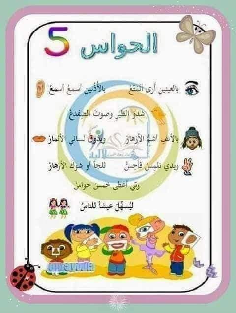 Fremdsprachenspiele Learning Arabic Foreign Language Learning Arabic Lessons
