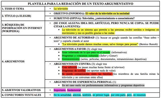 Texto argumentativo. Plantilla y ejemploAmerican ExpressDinersDiscoverlogo-jcblogo-mastercardPayPalSelzVisa