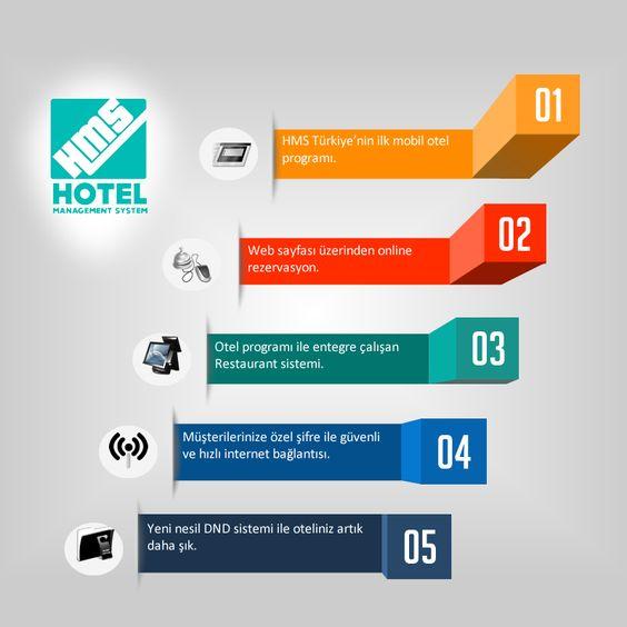 #hms #hotelmanagementsystem #hotel #hotelprogramlama #otel #hotelyazılım #otelyazılım #entegre #hmsotelprogramları #otelprogramları  #otelprogramı #rezerve #pos #mobilotelprogramı #restaurantentegre #dndsistemi #dnd #rezervasyon #kimlikbildirmeuyumlu  www.hms.gen.tr